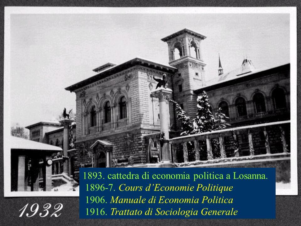 1893. cattedra di economia politica a Losanna.