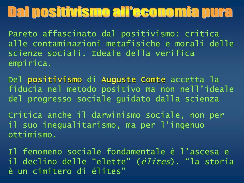 Dal positivismo all economia pura