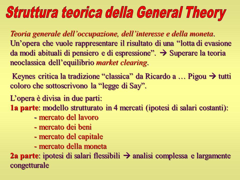Struttura teorica della General Theory