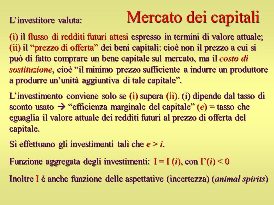 Mercato dei capitali L'investitore valuta: