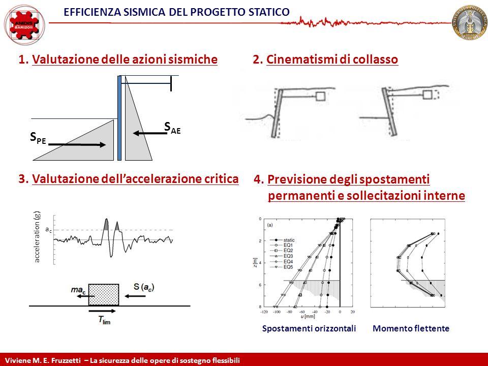 1. Valutazione delle azioni sismiche 2. Cinematismi di collasso