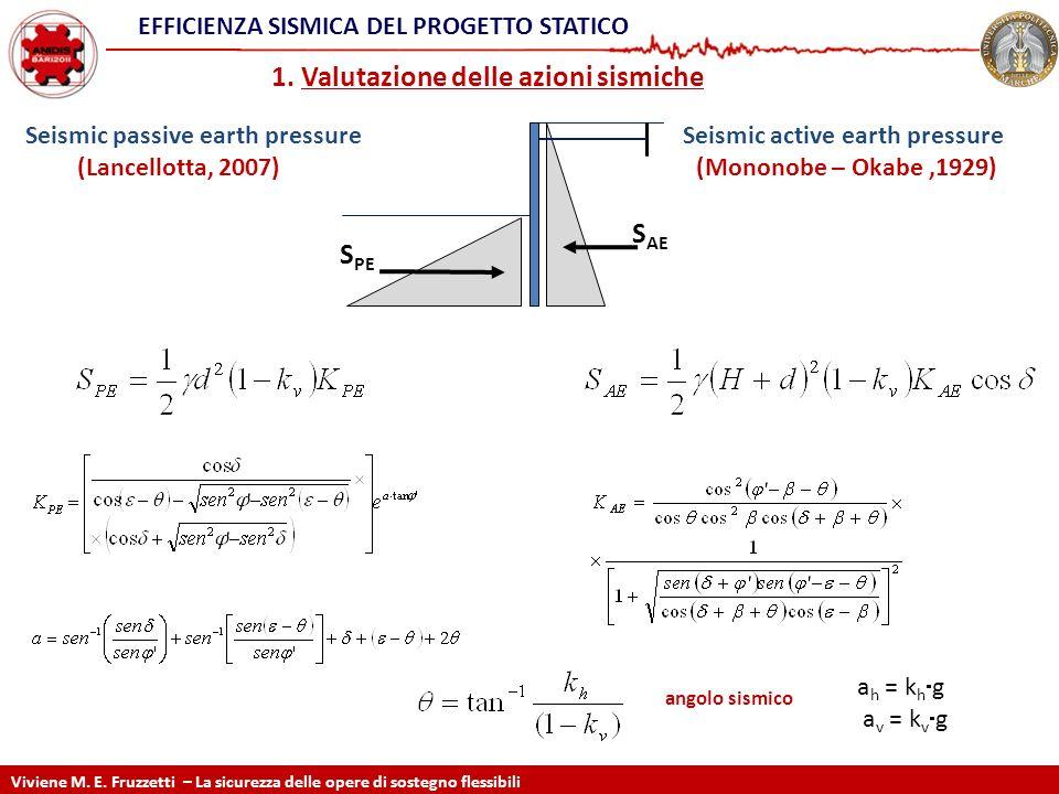 EFFICIENZA SISMICA DEL PROGETTO STATICO Seismic active earth pressure