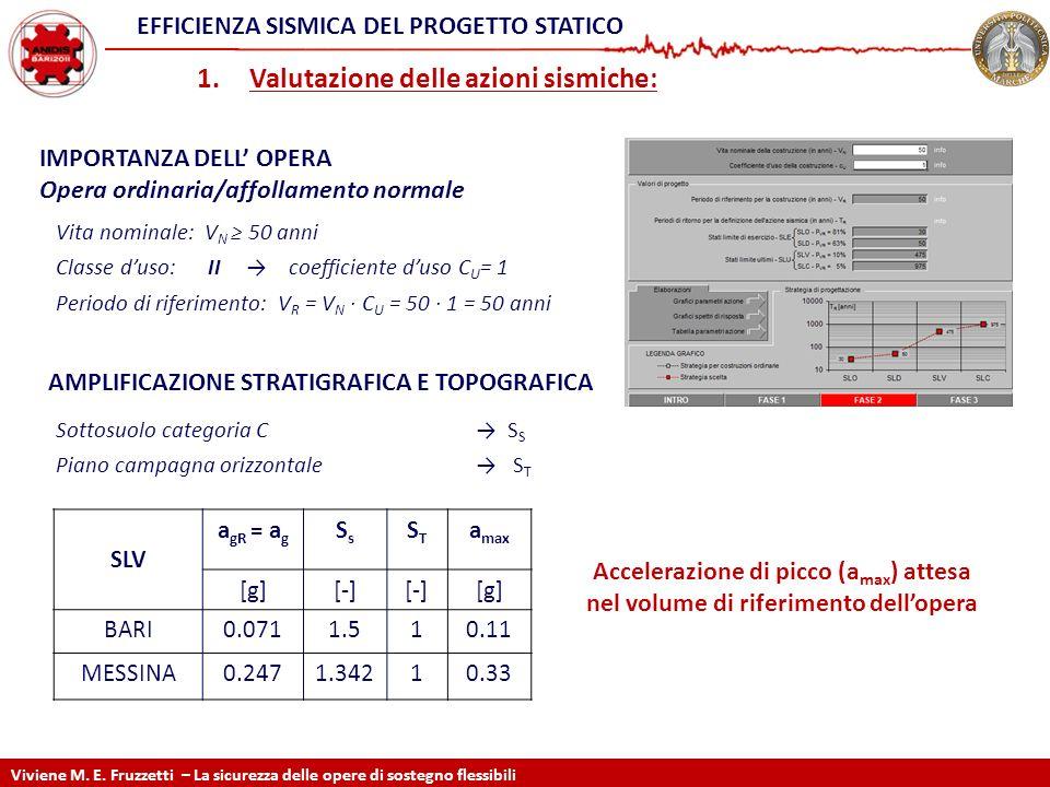 EFFICIENZA SISMICA DEL PROGETTO STATICO