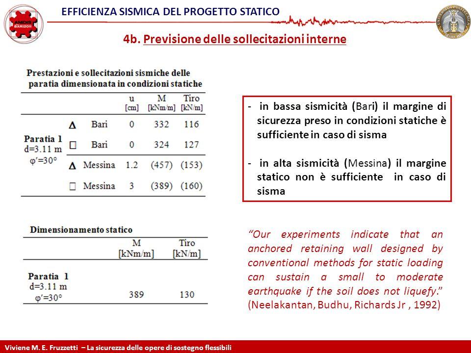 4b. Previsione delle sollecitazioni interne