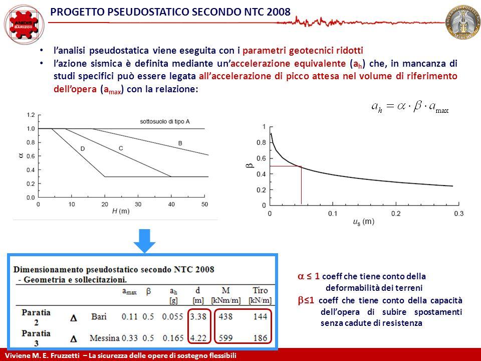 PROGETTO PSEUDOSTATICO SECONDO NTC 2008
