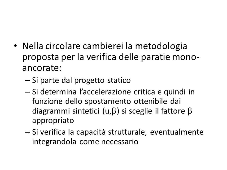 Nella circolare cambierei la metodologia proposta per la verifica delle paratie mono-ancorate: