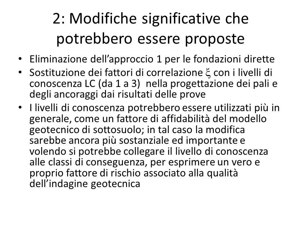 2: Modifiche significative che potrebbero essere proposte