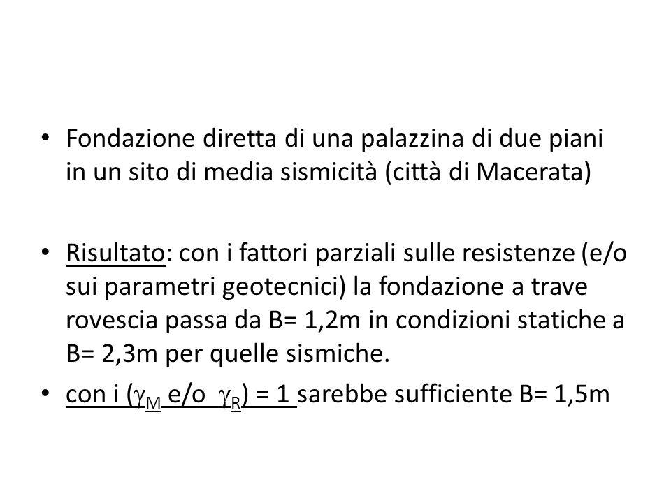 Fondazione diretta di una palazzina di due piani in un sito di media sismicità (città di Macerata)