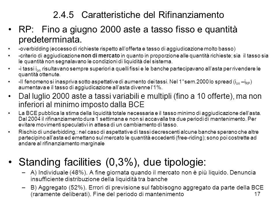 2.4.5 Caratteristiche del Rifinanziamento