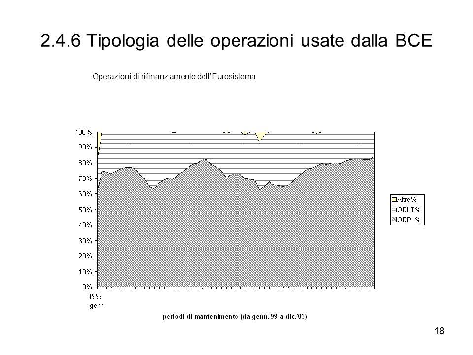 2.4.6 Tipologia delle operazioni usate dalla BCE