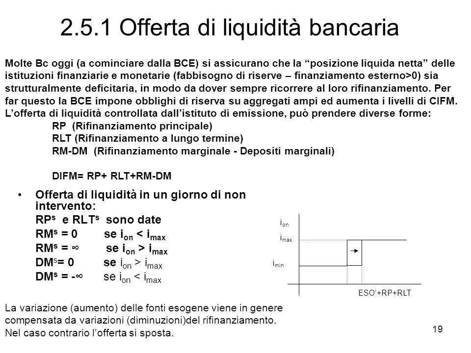 2.5.1 Offerta di liquidità bancaria