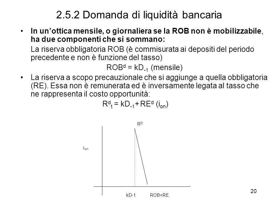 2.5.2 Domanda di liquidità bancaria