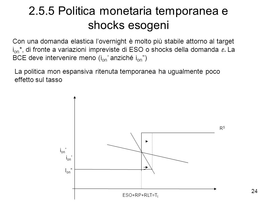 2.5.5 Politica monetaria temporanea e shocks esogeni