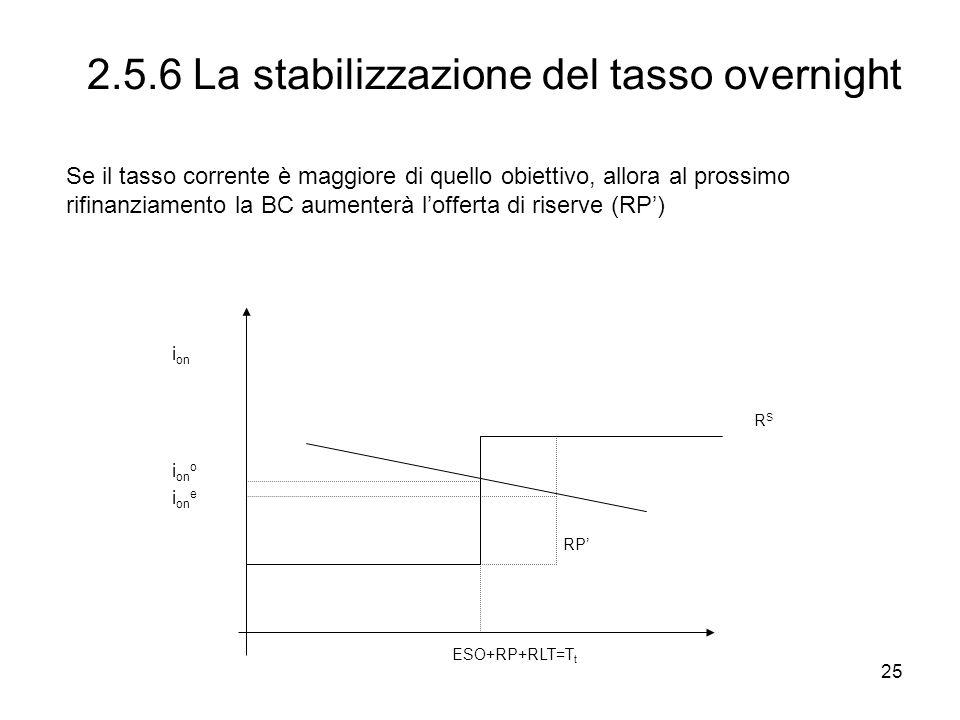 2.5.6 La stabilizzazione del tasso overnight
