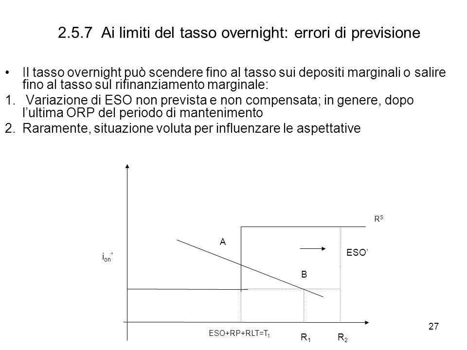 2.5.7 Ai limiti del tasso overnight: errori di previsione