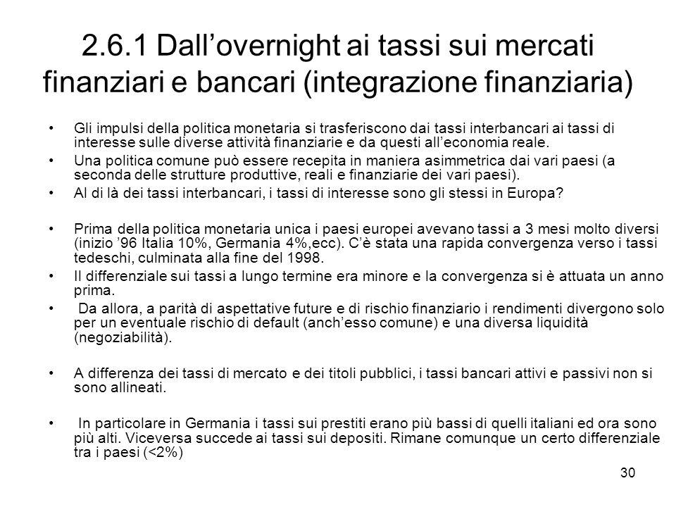 2.6.1 Dall'overnight ai tassi sui mercati finanziari e bancari (integrazione finanziaria)
