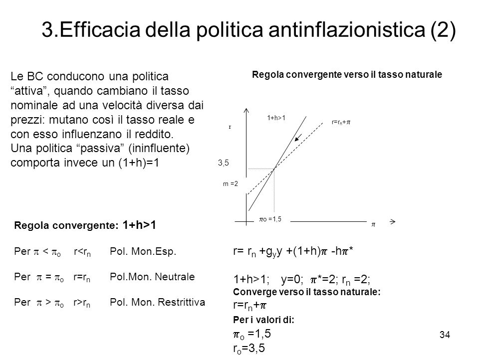3.Efficacia della politica antinflazionistica (2)