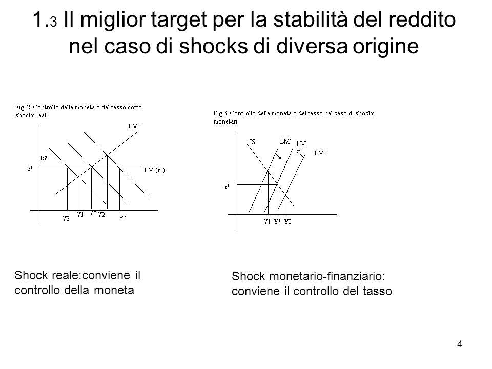 1.3 Il miglior target per la stabilità del reddito nel caso di shocks di diversa origine