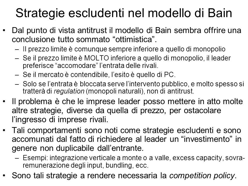 Strategie escludenti nel modello di Bain