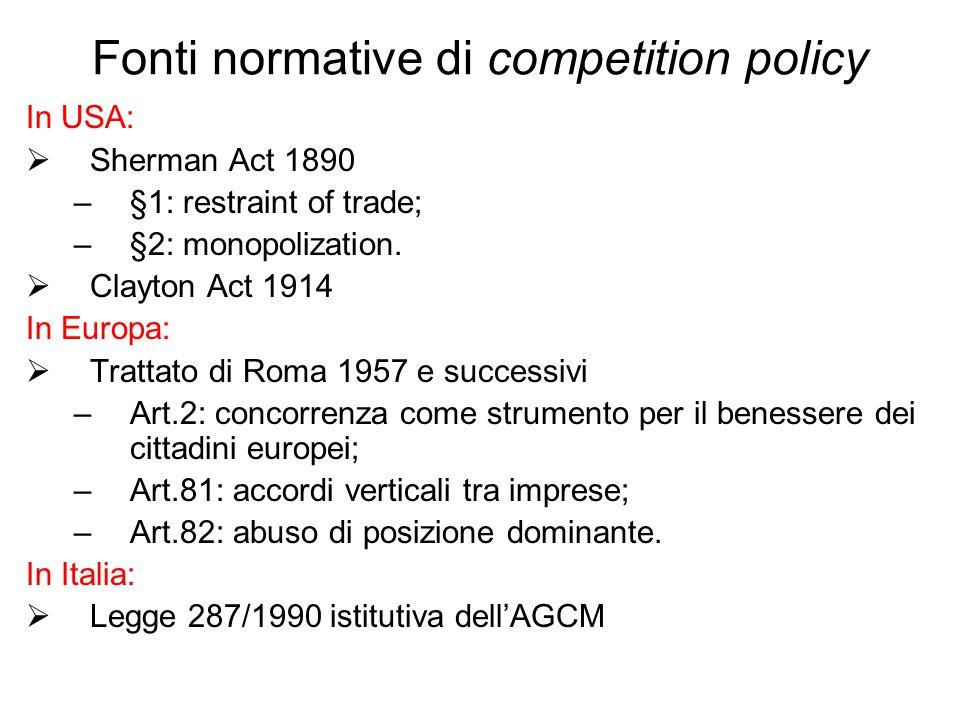 Fonti normative di competition policy