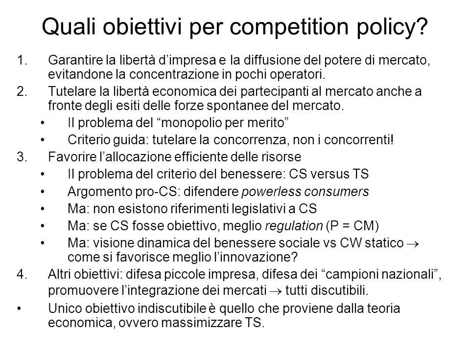 Quali obiettivi per competition policy
