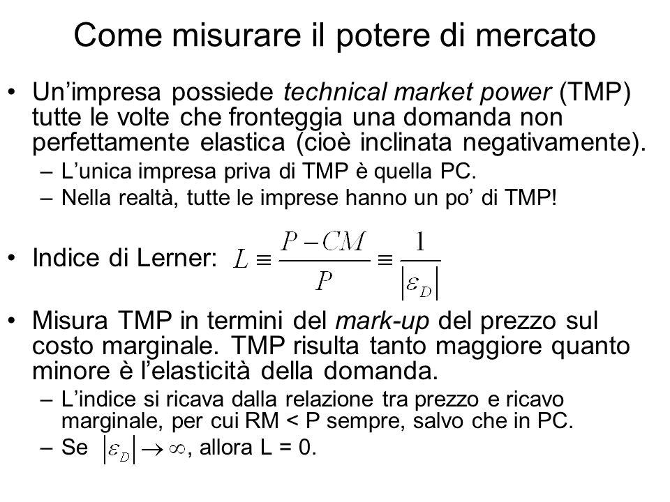Come misurare il potere di mercato