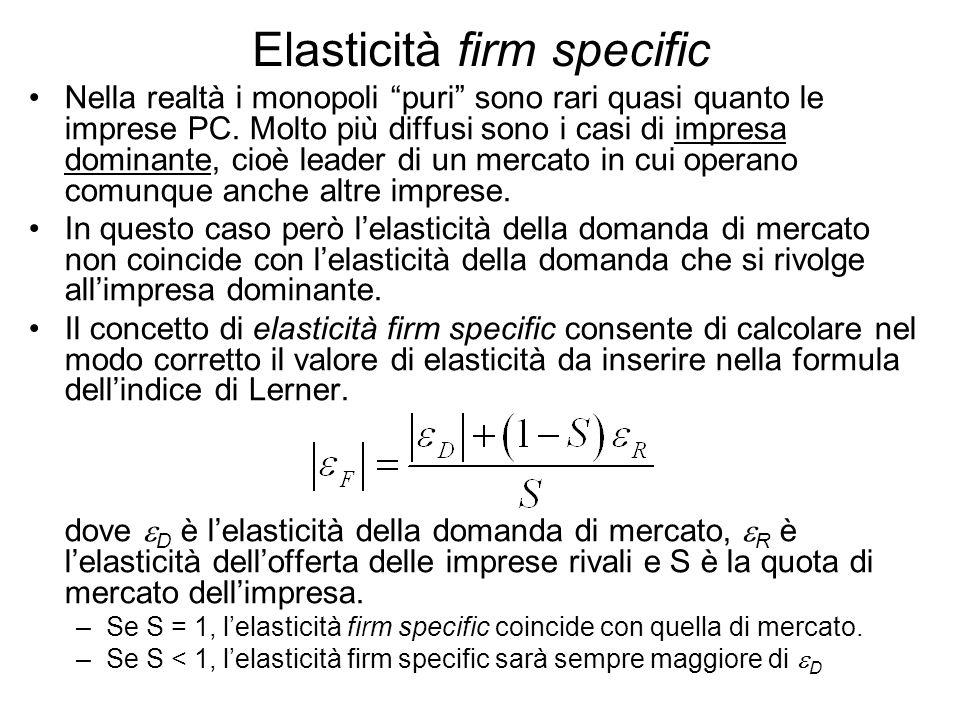 Elasticità firm specific