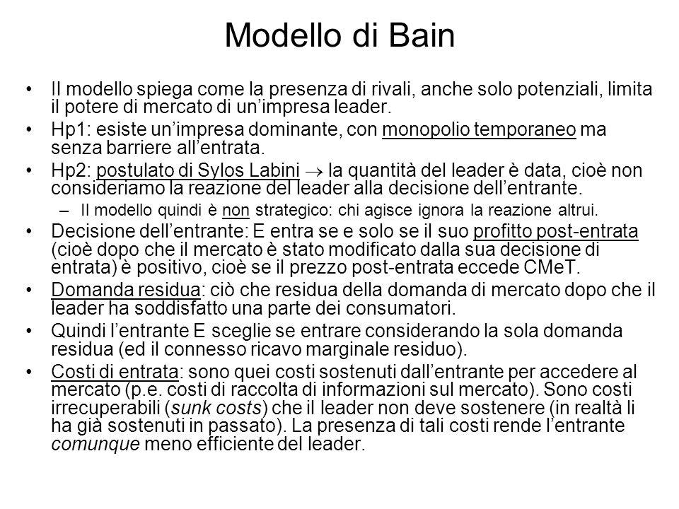 Modello di Bain Il modello spiega come la presenza di rivali, anche solo potenziali, limita il potere di mercato di un'impresa leader.