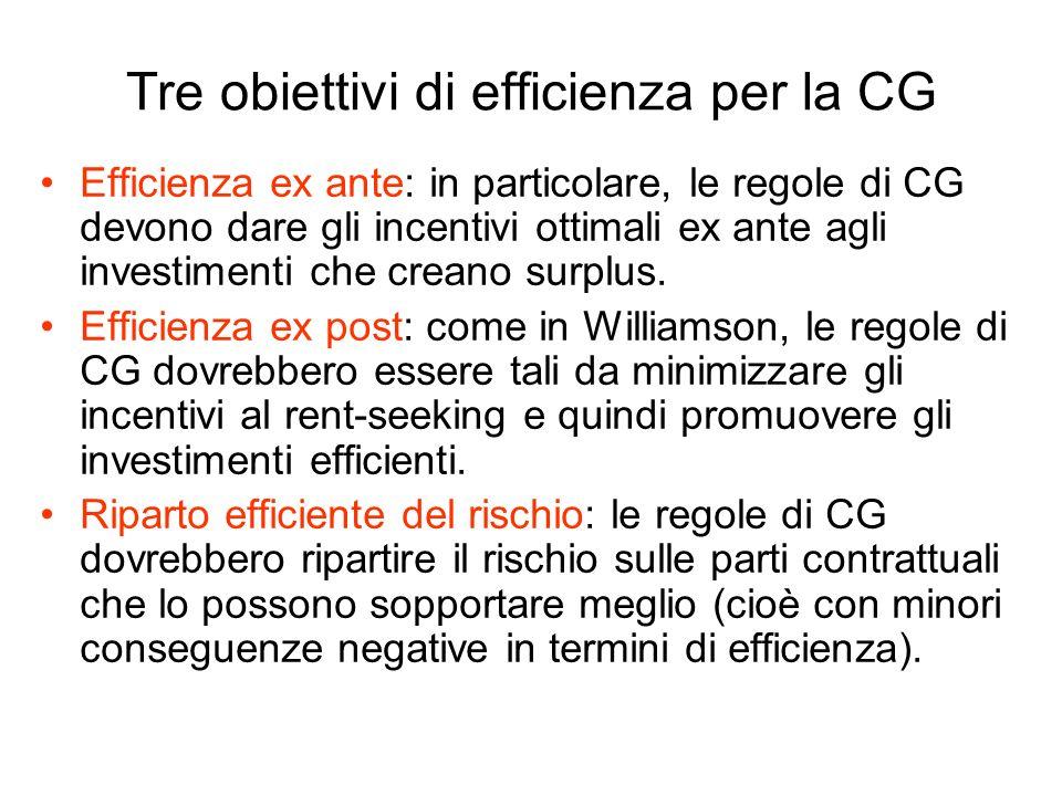 Tre obiettivi di efficienza per la CG