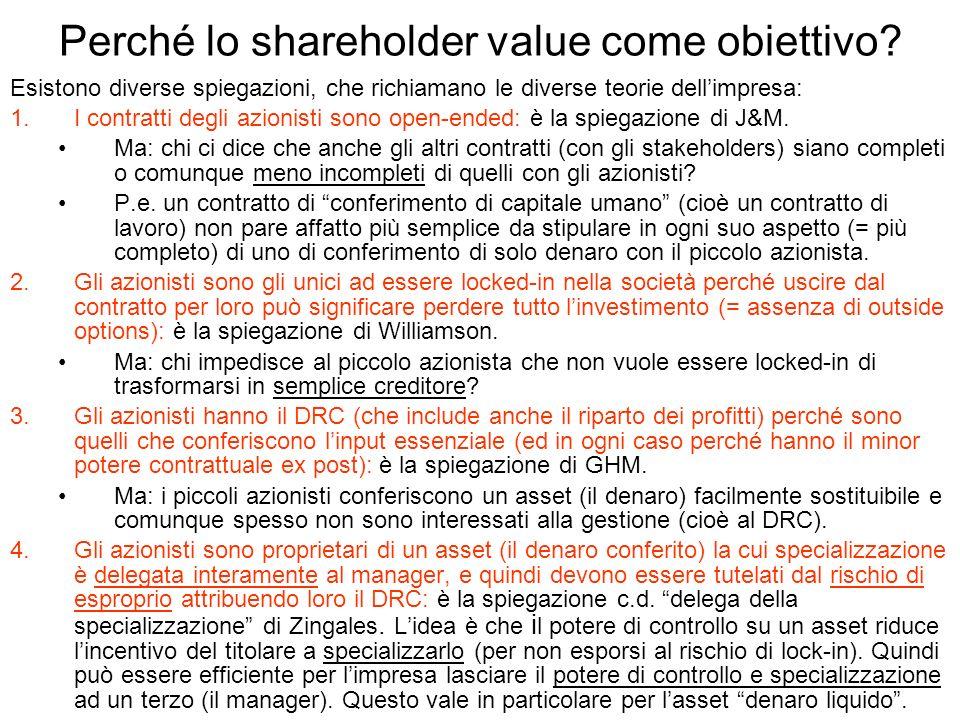 Perché lo shareholder value come obiettivo
