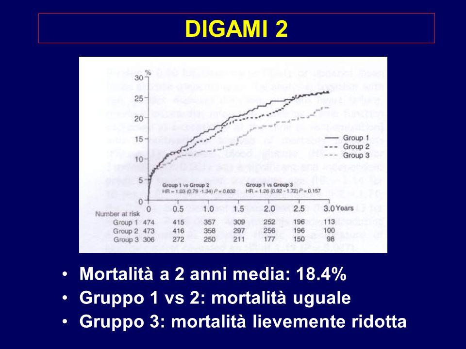 DIGAMI 2 Mortalità a 2 anni media: 18.4%