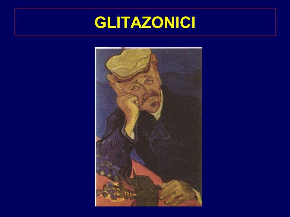 GLITAZONICI Slide 4-32 Pioglitazone and Rosiglitazone