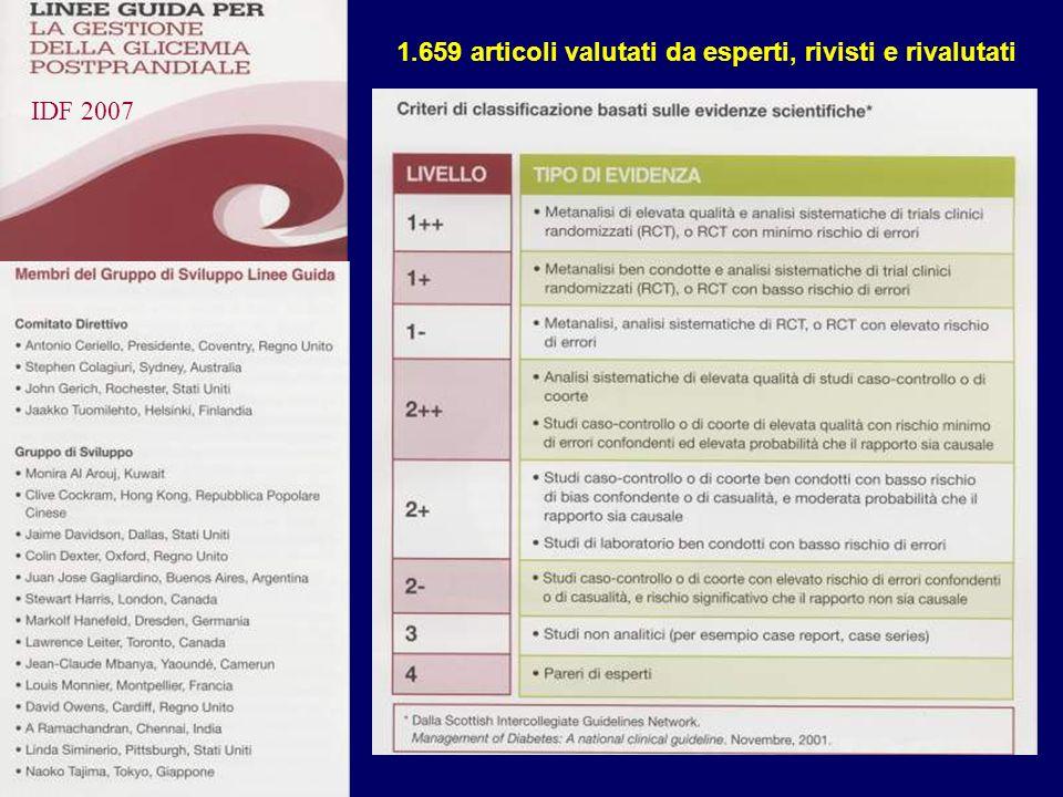 1.659 articoli valutati da esperti, rivisti e rivalutati