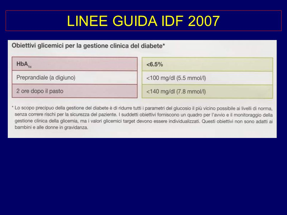 LINEE GUIDA IDF 2007