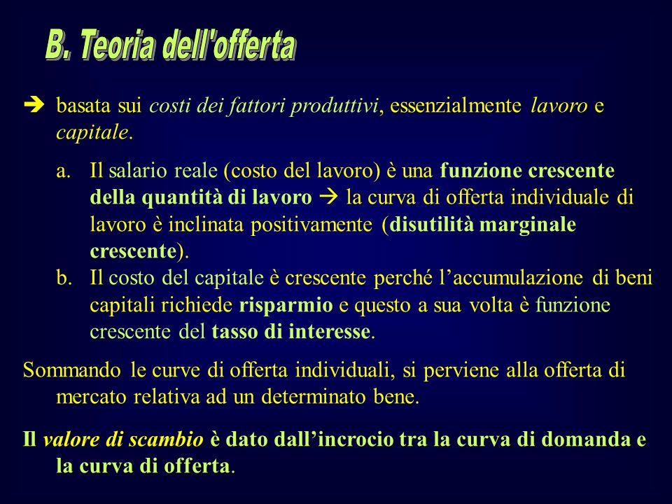 B. Teoria dell offerta basata sui costi dei fattori produttivi, essenzialmente lavoro e capitale.