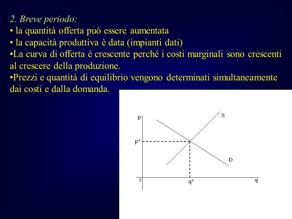 2. Breve periodo: la quantità offerta può essere aumentata. la capacità produttiva è data (impianti dati)