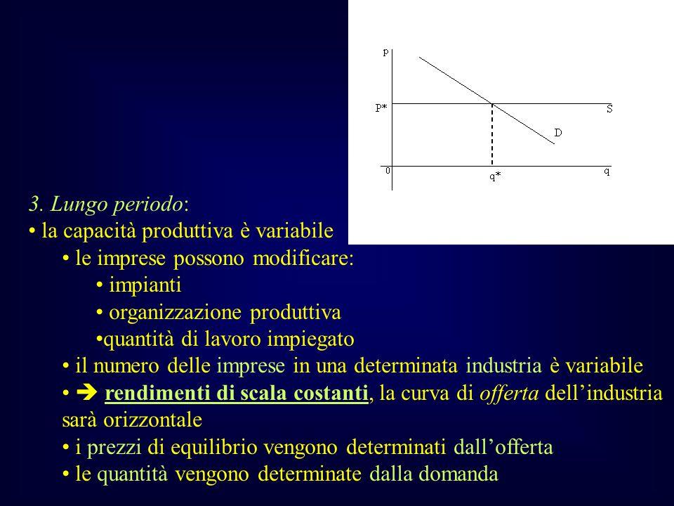 3. Lungo periodo: la capacità produttiva è variabile. le imprese possono modificare: impianti. organizzazione produttiva.