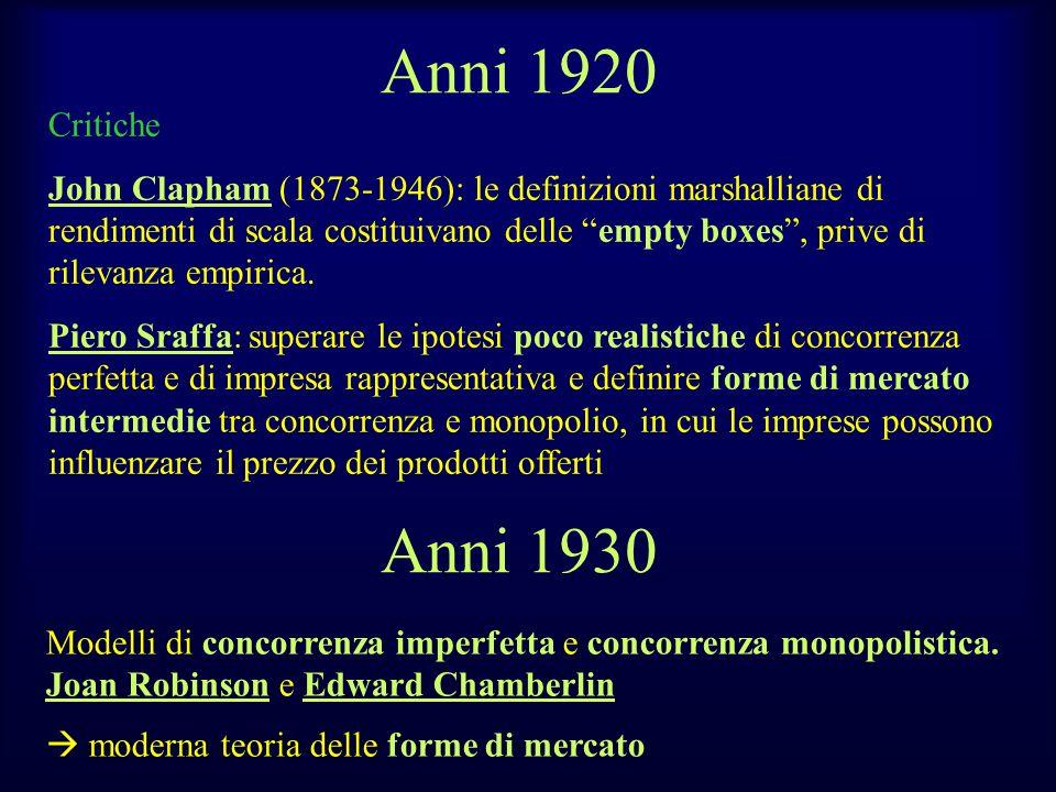 Anni 1920 Critiche.