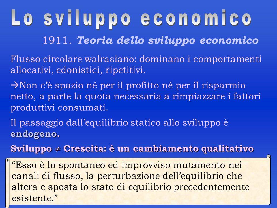 Lo sviluppo economico 1911. Teoria dello sviluppo economico