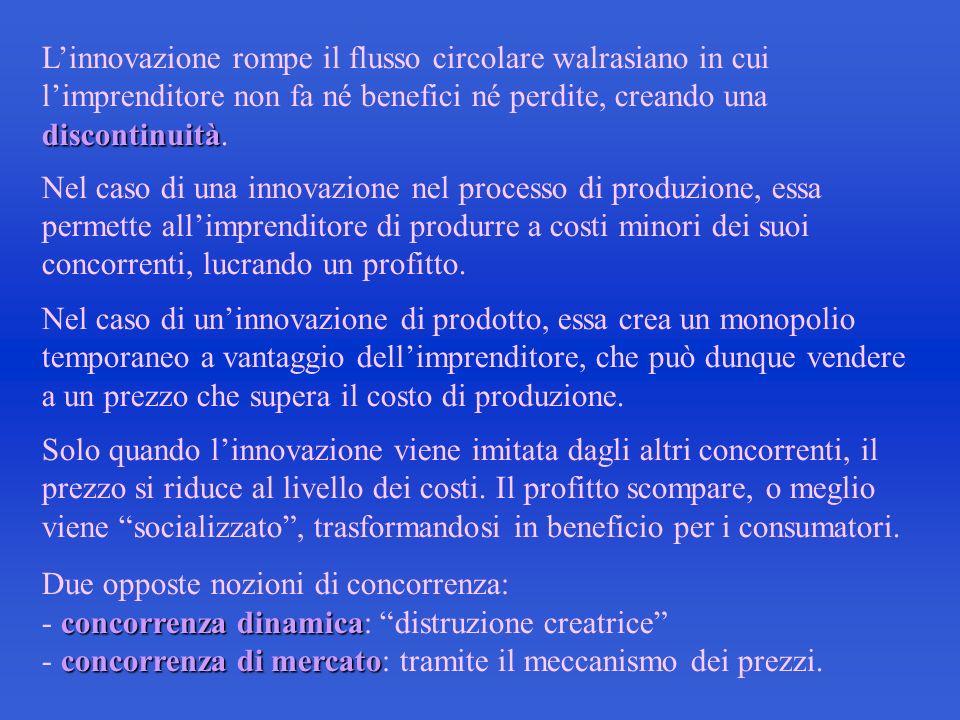 L'innovazione rompe il flusso circolare walrasiano in cui l'imprenditore non fa né benefici né perdite, creando una discontinuità.