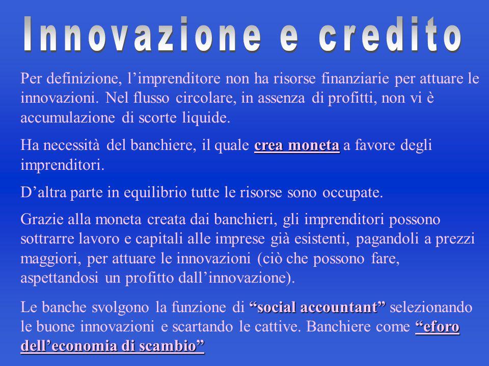 Innovazione e credito