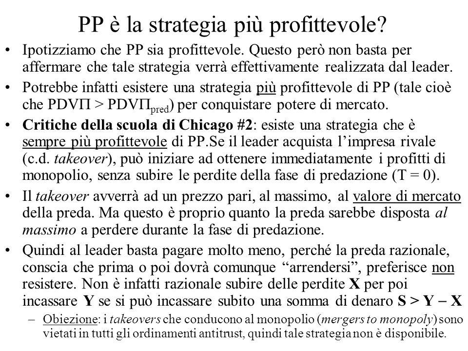 PP è la strategia più profittevole