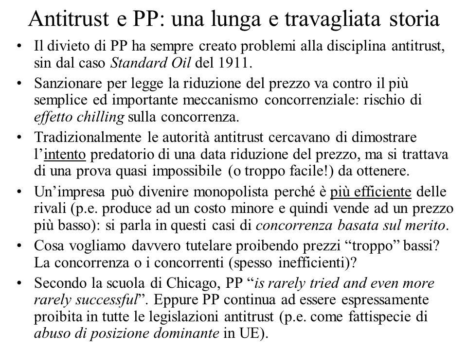 Antitrust e PP: una lunga e travagliata storia