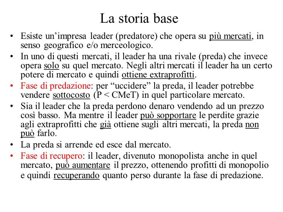 La storia base Esiste un'impresa leader (predatore) che opera su più mercati, in senso geografico e/o merceologico.