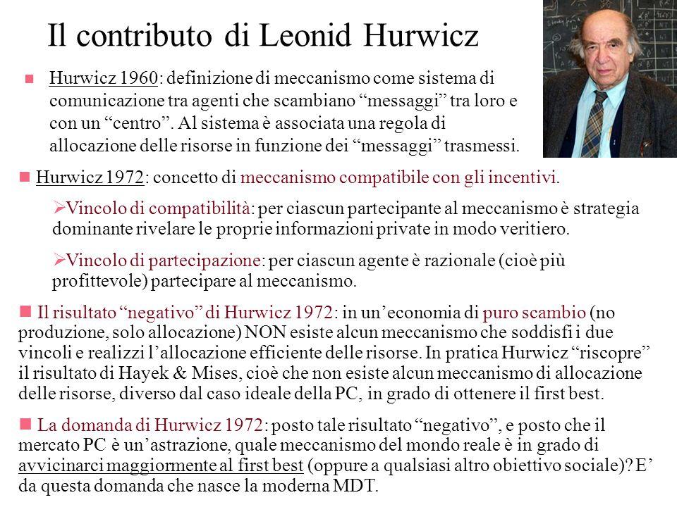 Il contributo di Leonid Hurwicz