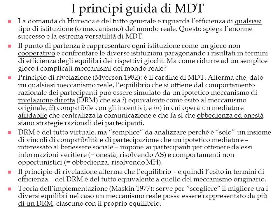 I principi guida di MDT