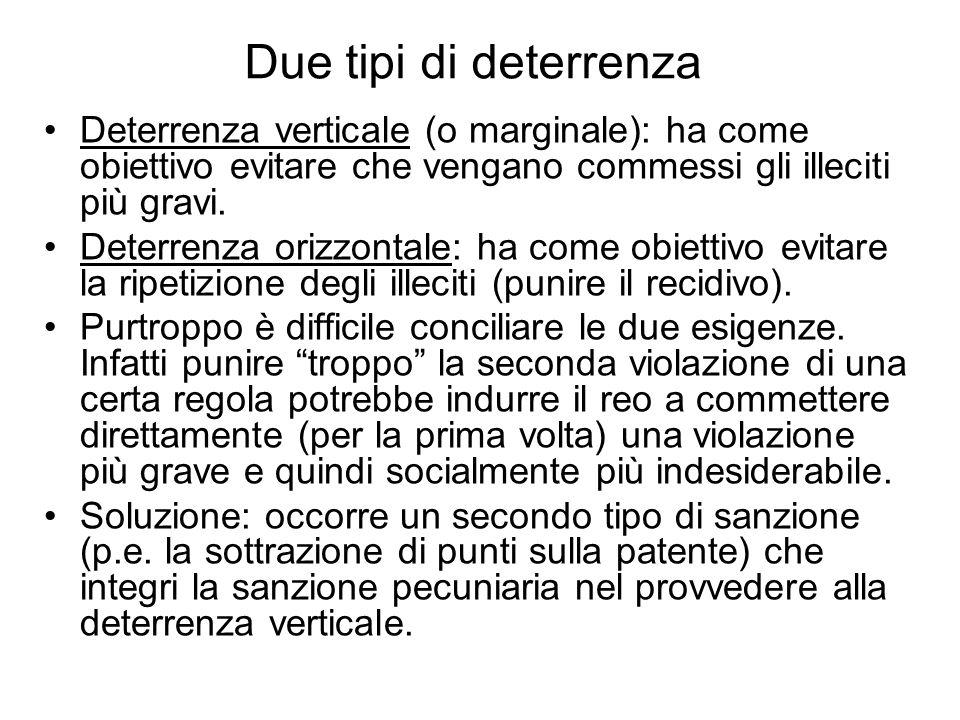 Due tipi di deterrenza Deterrenza verticale (o marginale): ha come obiettivo evitare che vengano commessi gli illeciti più gravi.
