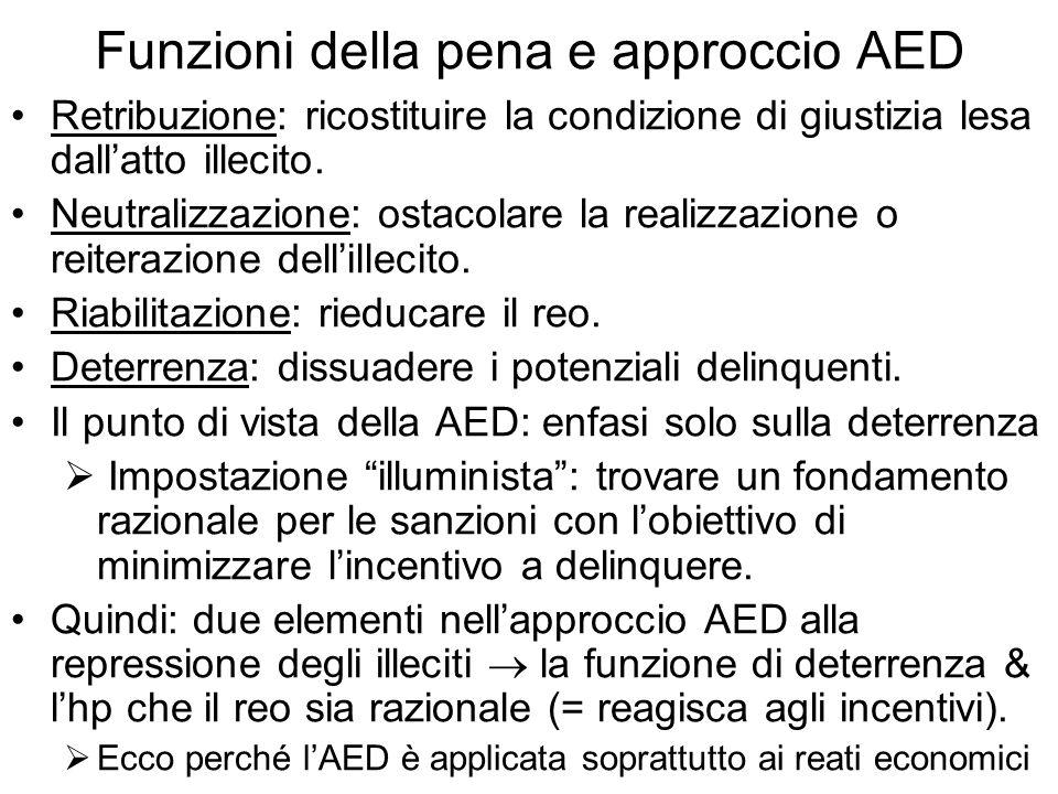 Funzioni della pena e approccio AED