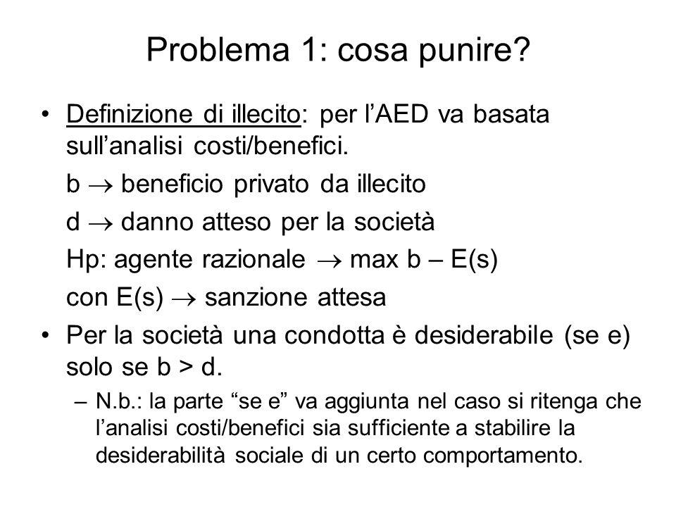 Problema 1: cosa punire Definizione di illecito: per l'AED va basata sull'analisi costi/benefici. b  beneficio privato da illecito.