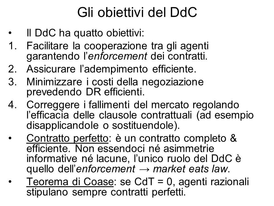 Gli obiettivi del DdC Il DdC ha quatto obiettivi: